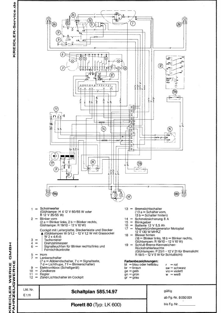 Schaltplan : KREIDLER Leichtkrafträder (80ccm) - KREIDLER-Service.de ...
